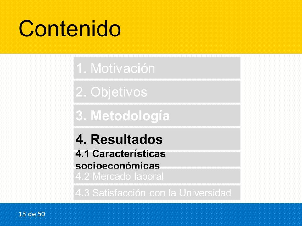 Contenido 1. Motivación 2. Objetivos 3. Metodología 4. Resultados 4.1 Características socioeconómicas 4.2 Mercado laboral 4.3 Satisfacción con la Univ