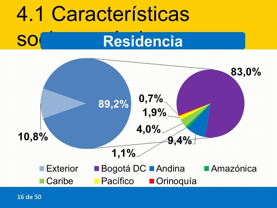 4.1 Características socioeconómicas Residencia 16 de 50