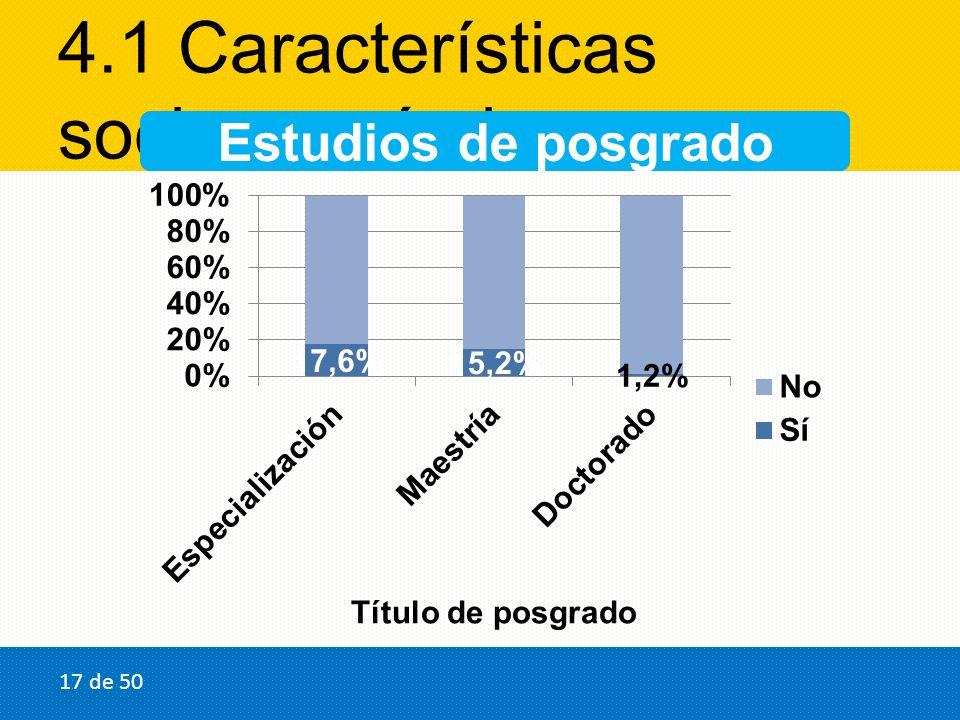 4.1 Características socioeconómicas Estudios de posgrado 17 de 50