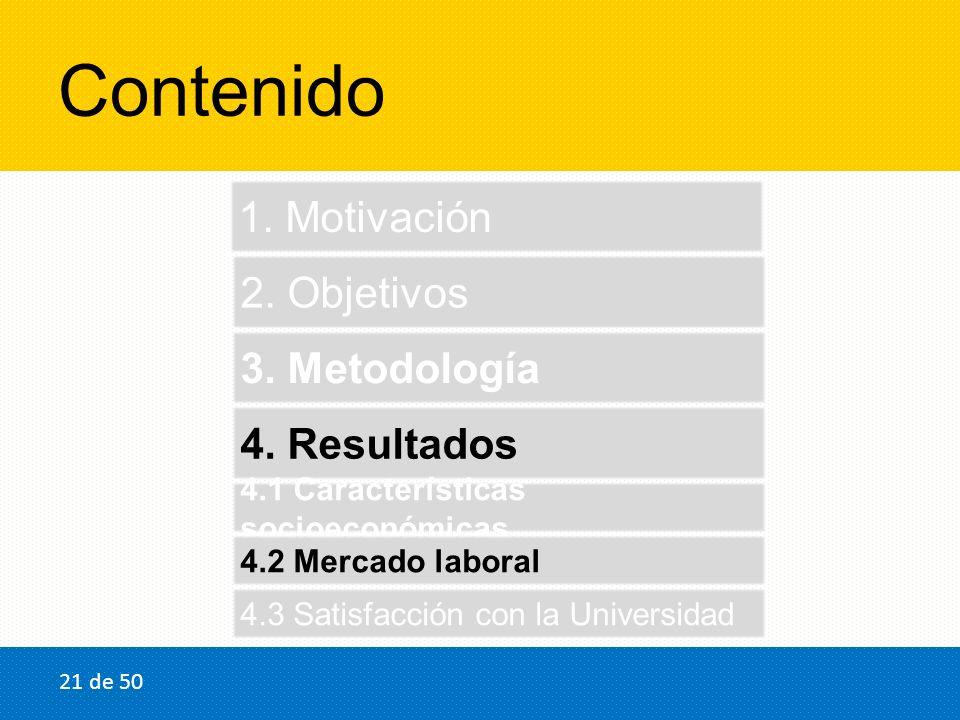 Contenido 1. Motivación 2. Objetivos 3. Metodología 4.