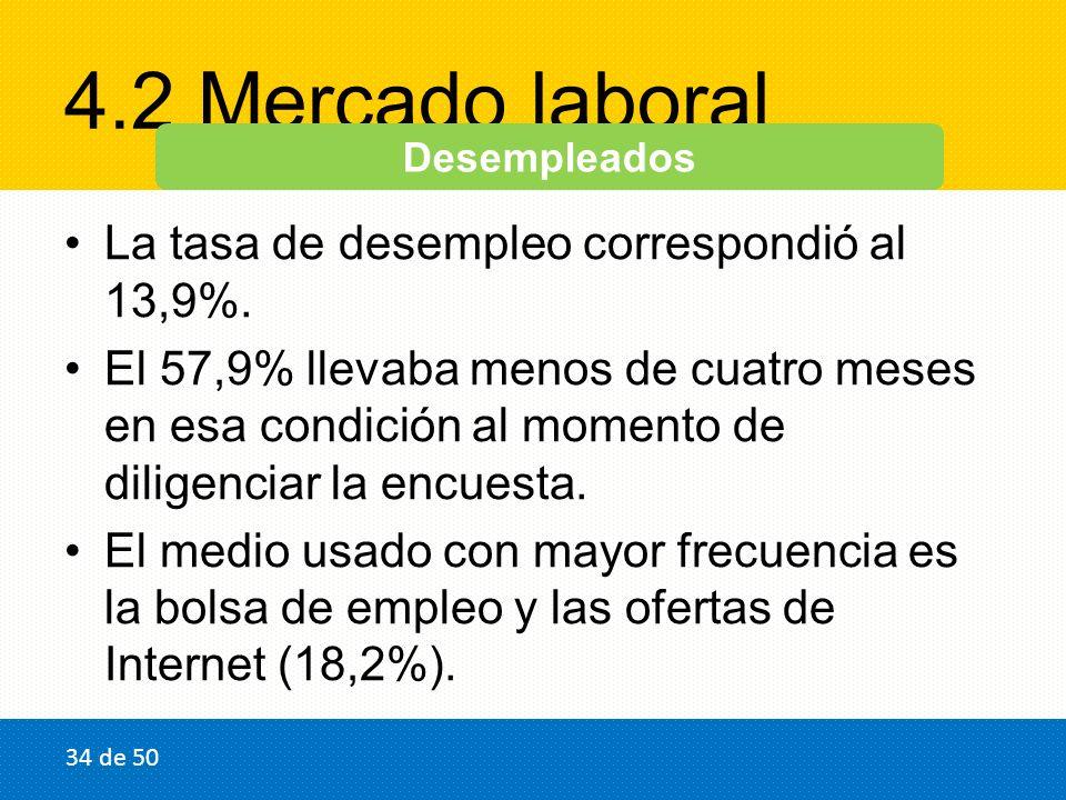 4.2 Mercado laboral Desempleados La tasa de desempleo correspondió al 13,9%. El 57,9% llevaba menos de cuatro meses en esa condición al momento de dil