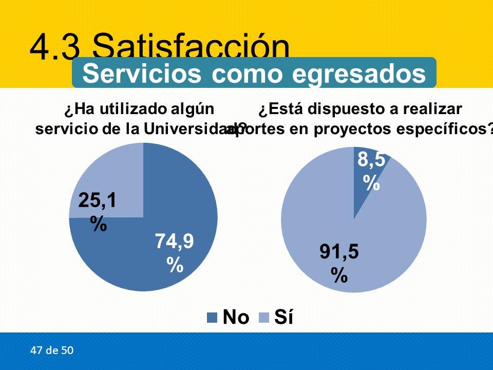 ¿Está dispuesto a realizar aportes en proyectos específicos? 4.3 Satisfacción Servicios como egresados ¿Ha utilizado algún servicio de la Universidad?
