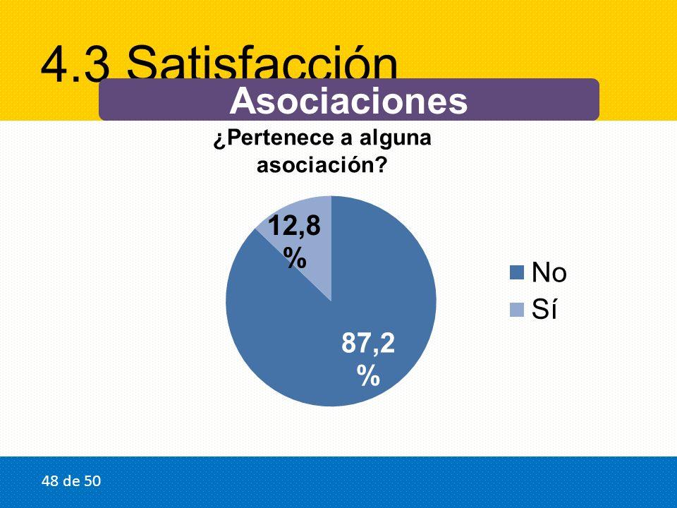 4.3 Satisfacción Asociaciones ¿Pertenece a alguna asociación 48 de 50