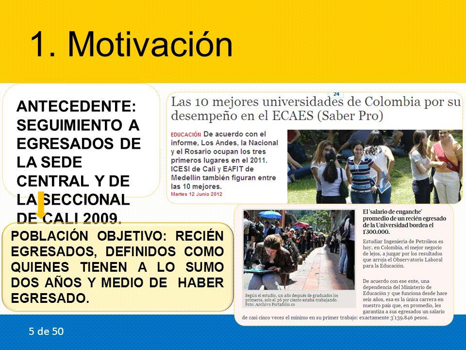 1. Motivación ANTECEDENTE: SEGUIMIENTO A EGRESADOS DE LA SEDE CENTRAL Y DE LA SECCIONAL DE CALI 2009. POBLACIÓN OBJETIVO: RECIÉN EGRESADOS, DEFINIDOS