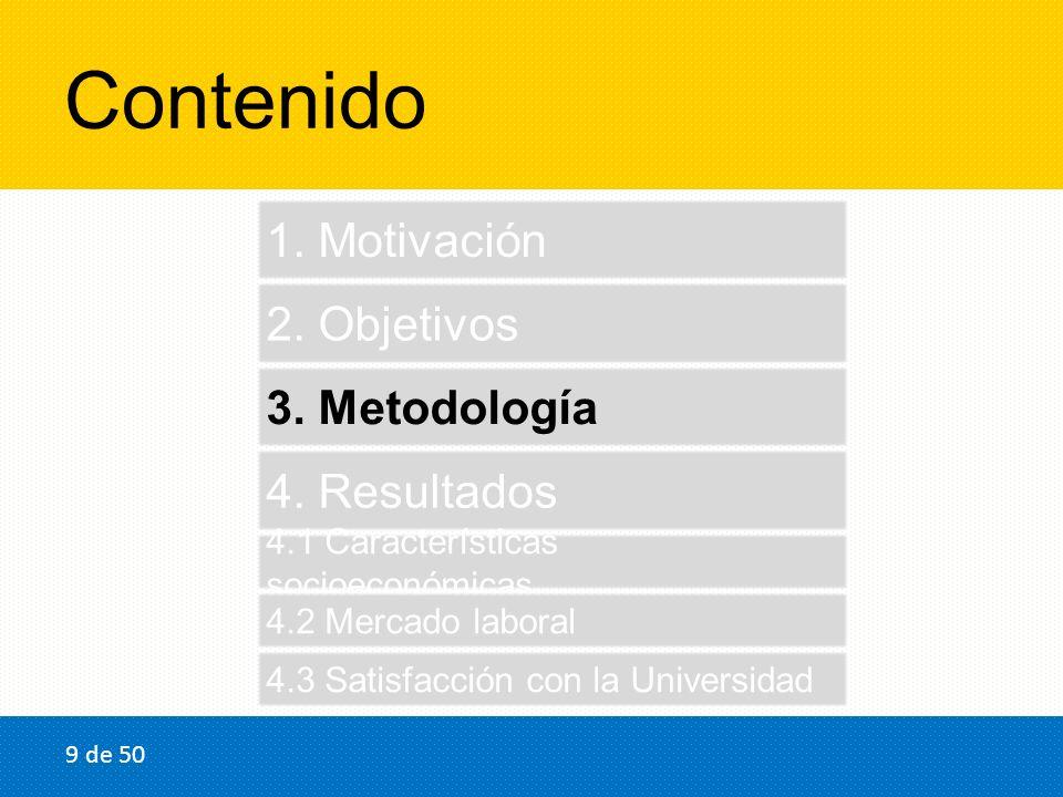 4.2 Mercado laboral Ocupados: Ingreso mensual 30 de 50