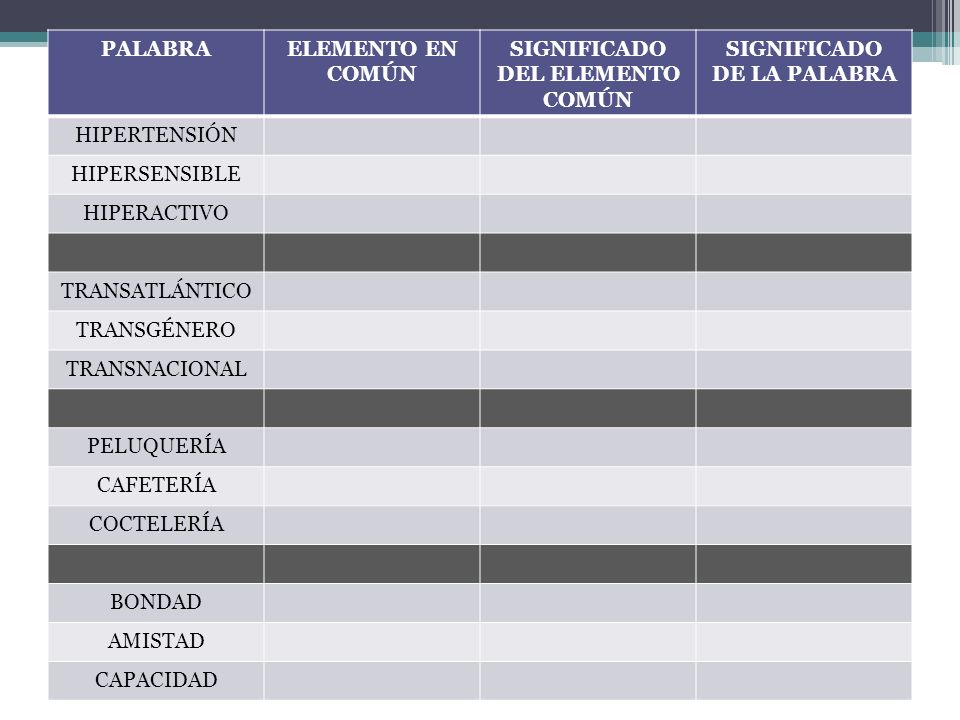 PALABRAELEMENTO EN COMÚN SIGNIFICADO DEL ELEMENTO COMÚN SIGNIFICADO DE LA PALABRA HIPERTENSIÓN HIPERSENSIBLE HIPERACTIVO TRANSATLÁNTICO TRANSGÉNERO TR