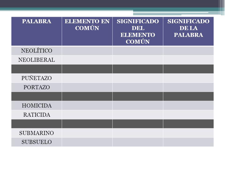 PALABRAELEMENTO EN COMÚN SIGNIFICADO DEL ELEMENTO COMÚN SIGNIFICADO DE LA PALABRA NEOLÍTICO NEOLIBERAL PUÑETAZO PORTAZO HOMICIDA RATICIDA SUBMARINO SU