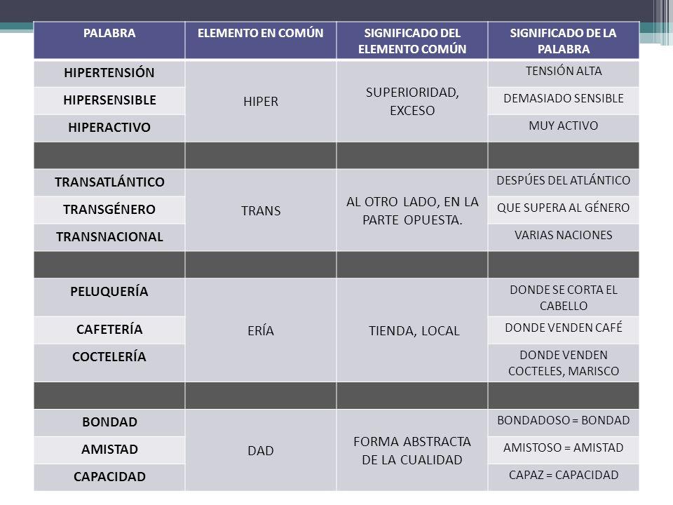PALABRAELEMENTO EN COMÚN SIGNIFICADO DEL ELEMENTO COMÚN SIGNIFICADO DE LA PALABRA NEOLÍTICO NEONUEVO NUEVA PIEDRA NEOLIBERALNUEVO LIBERALISMO PUÑETAZO AZOACCIÓN VIOLENTA GOLPEAR CON EL PUÑO PORTAZOGOLPEAR LA PUERTA HOMICIDA CIDAQUE MATA QUE MATA HOMBRES RATICIDAQUE MATA RATAS SUBMARINO SUBPOR DEBAJO DEBAJO DEL MAR SUBSUELODEBAJO DEL SUELO