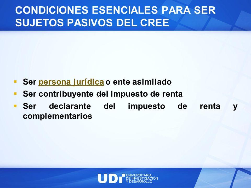 EMPRESAS CREADAS BAJO EL AMPARO DE LA LEY 1429 Pequeñas empresas Inicio de la actividad económica principal Tipos de informalidad de empleo