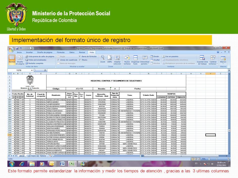 Ministerio de la Protección Social República de Colombia Desde el mes de diciembre se cuenta con un puesto de orientación donde una cara amable atiend