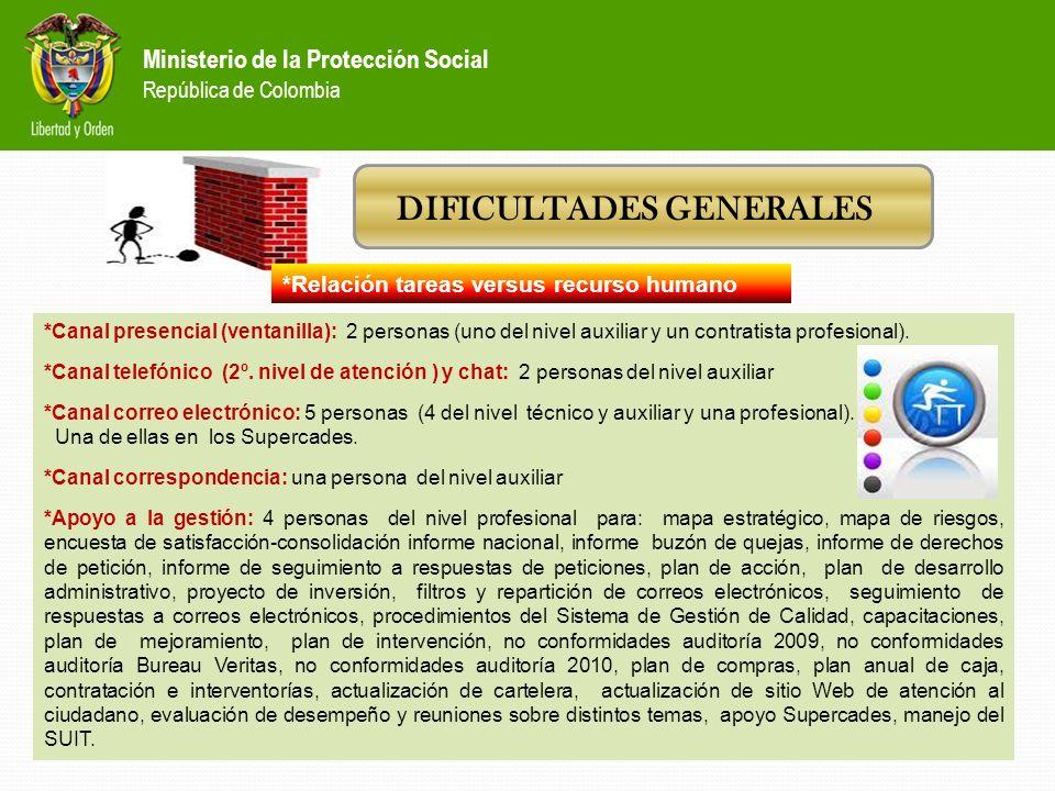 Ministerio de la Protección Social República de Colombia DIFICULTADES GENERALES *Falta de herramienta tecnológica para hacer seguimiento a las solicit