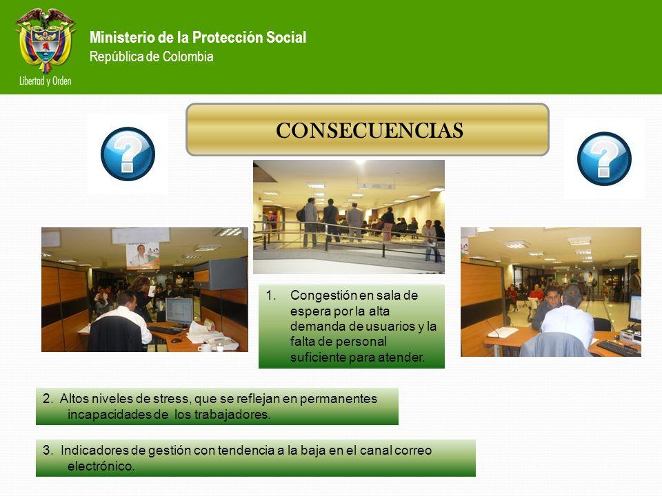 Ministerio de la Protección Social República de Colombia DIFICULTADES GENERALES *Coyunturas difíciles y únicas Alta demanda de usuarios (Supercade) Un