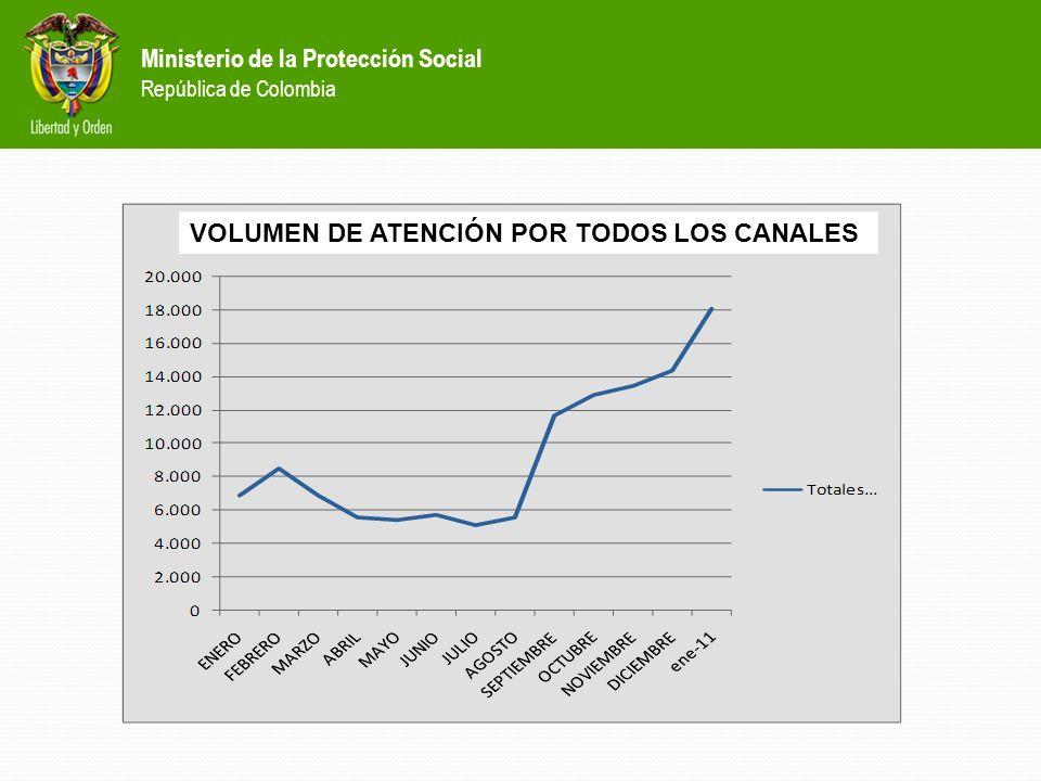 Política Nacional de Prestación de Servicios de salud Ministerio de la Protección Social República de Colombia