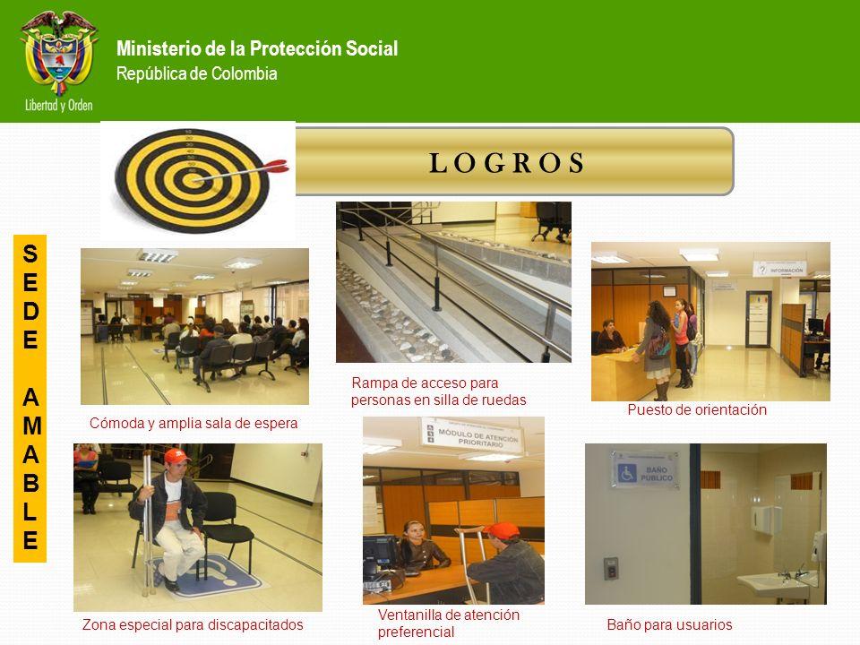 Ministerio de la Protección Social República de Colombia L O G R O S AVANCES EN LA GESTION CANAL TELEFÓNICO