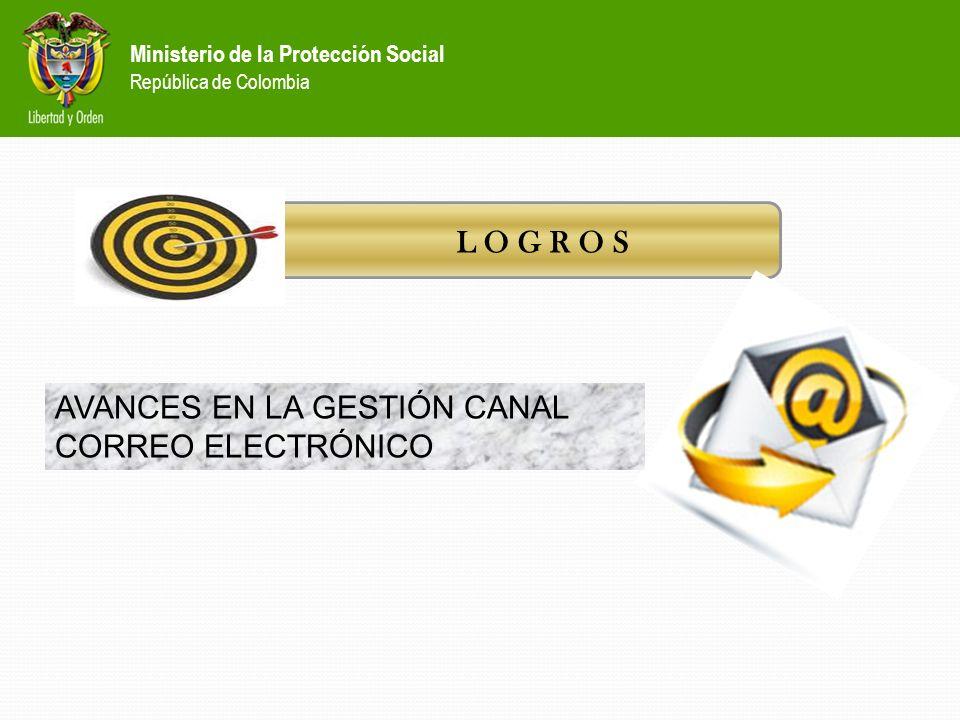 Ministerio de la Protección Social República de Colombia L O G R O S AVANCES EN LA GESTIÓN CANAL CORREO ELECTRÓNICO