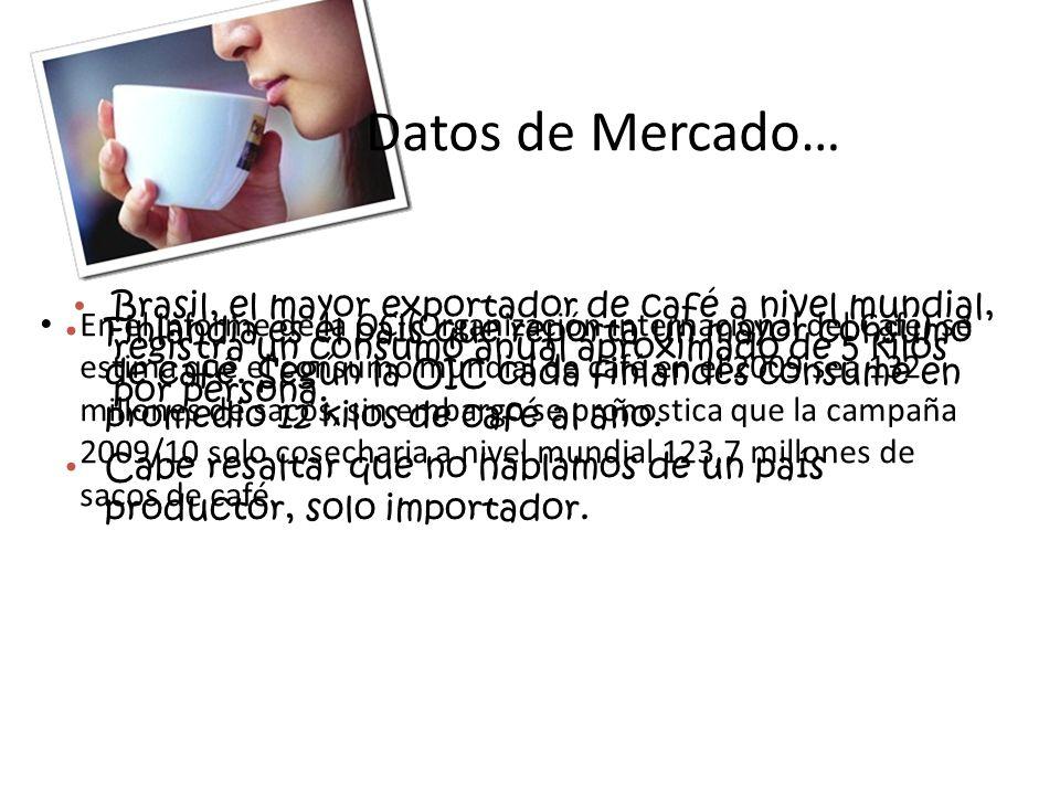 Datos de Mercado… En el informe de la OCI(Organización internacional del Café) se estima que el consumo mundial de café en el 2009 sea 132 millones de