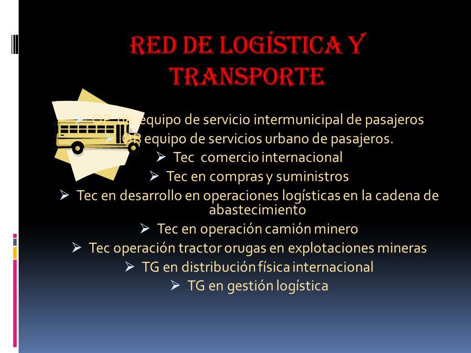 Red de logística y transporte OP de equipo de servicio intermunicipal de pasajeros OP equipo de servicios urbano de pasajeros.