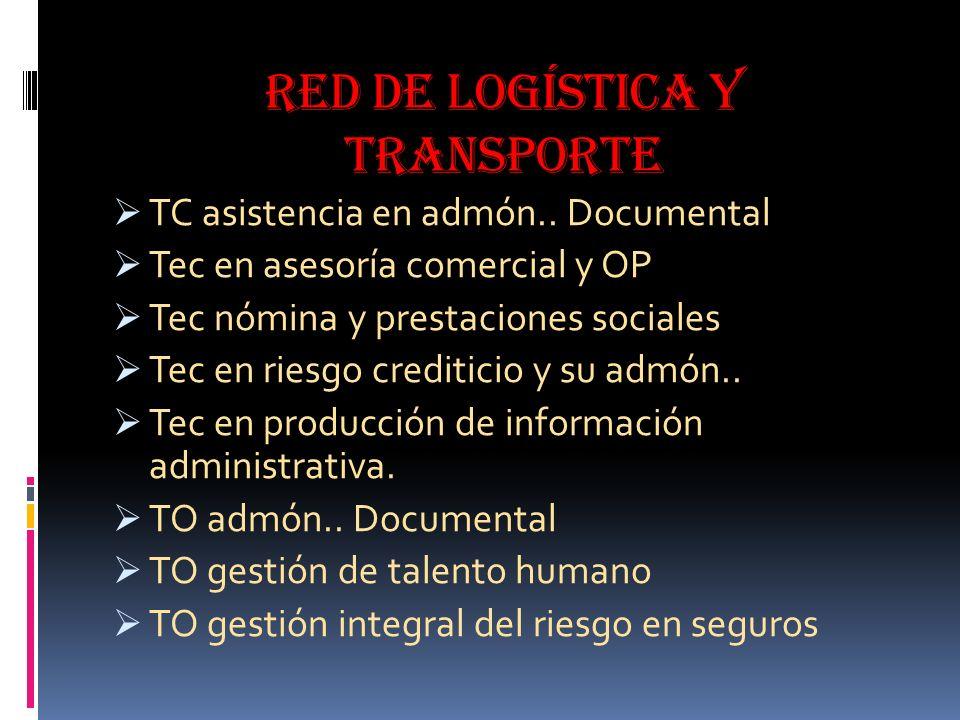 Red tg de gestión administrativa y servicios financieros Programa gestión de negocios fiduciarios Tec en documentación y registro de operaciones contables TG en formación de proyectos TG en admón..