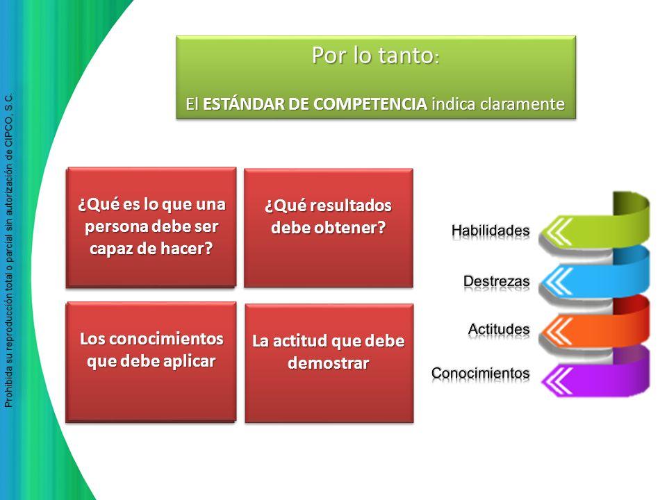 Prohibida su reproducción total o parcial sin autorización de CIPCO, S.C Prohibida su reproducción total o parcial sin autorización de CIPCO, S.C. Por