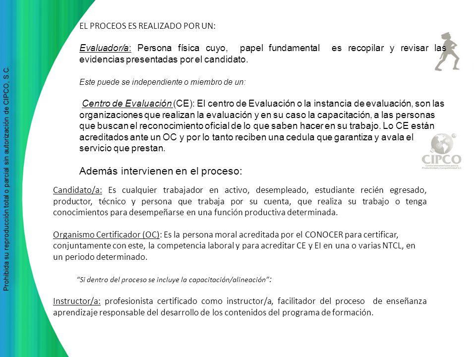 Prohibida su reproducción total o parcial sin autorización de CIPCO, S.C Prohibida su reproducción total o parcial sin autorización de CIPCO, S.C. EL