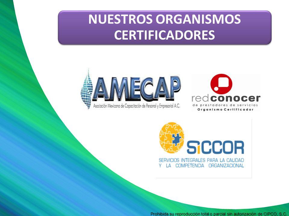 Prohibida su reproducción total o parcial sin autorización de CIPCO, S.C Prohibida su reproducción total o parcial sin autorización de CIPCO, S.C. NUE