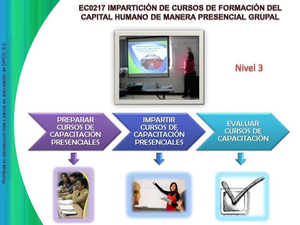 Prohibida su reproducción total o parcial sin autorización de CIPCO, S.C Prohibida su reproducción total o parcial sin autorización de CIPCO, S.C. PRE