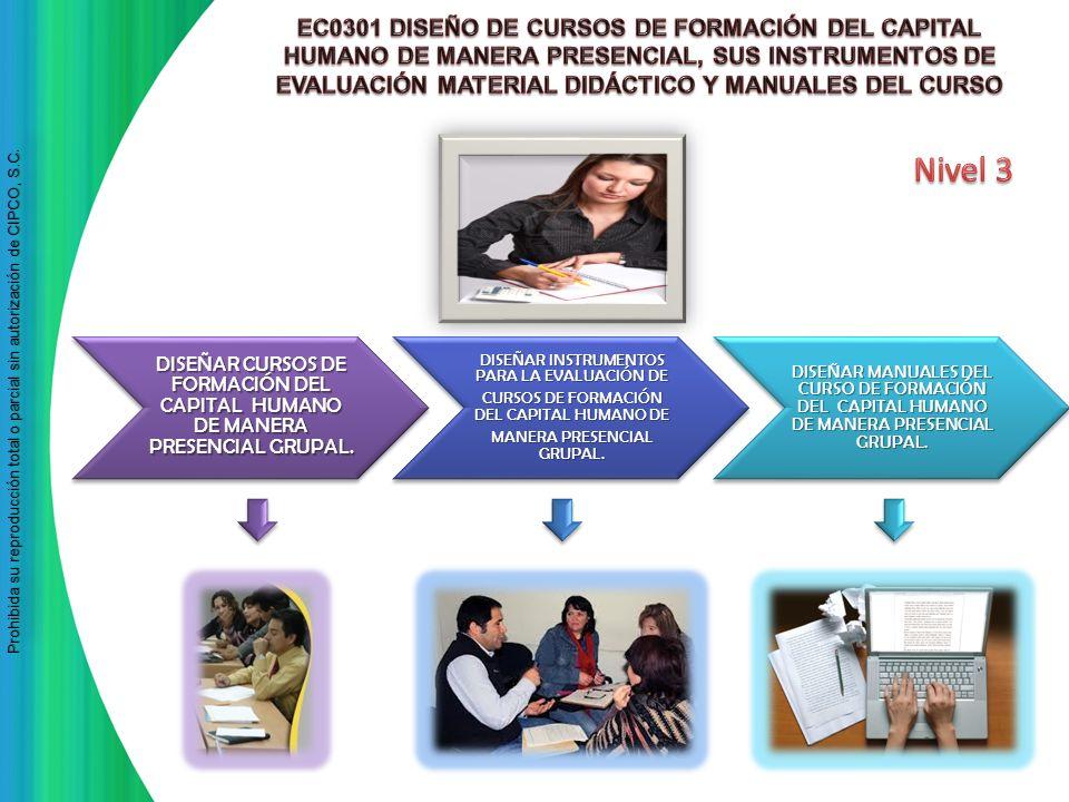 Prohibida su reproducción total o parcial sin autorización de CIPCO, S.C Prohibida su reproducción total o parcial sin autorización de CIPCO, S.C. DIS