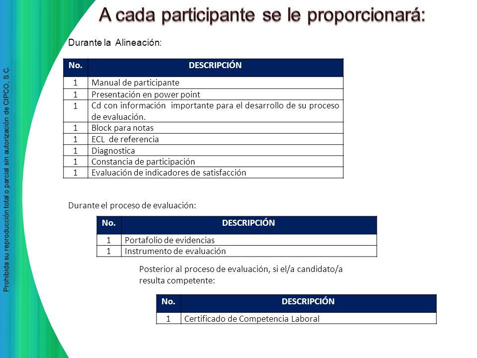 Prohibida su reproducción total o parcial sin autorización de CIPCO, S.C Prohibida su reproducción total o parcial sin autorización de CIPCO, S.C. No.