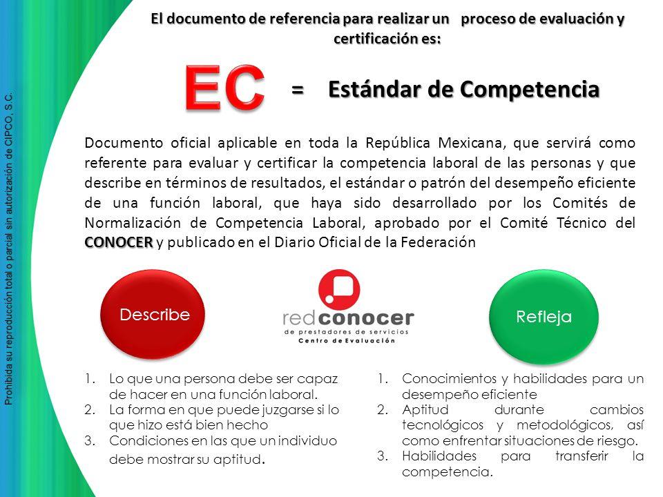 Prohibida su reproducción total o parcial sin autorización de CIPCO, S.C Prohibida su reproducción total o parcial sin autorización de CIPCO, S.C. CON