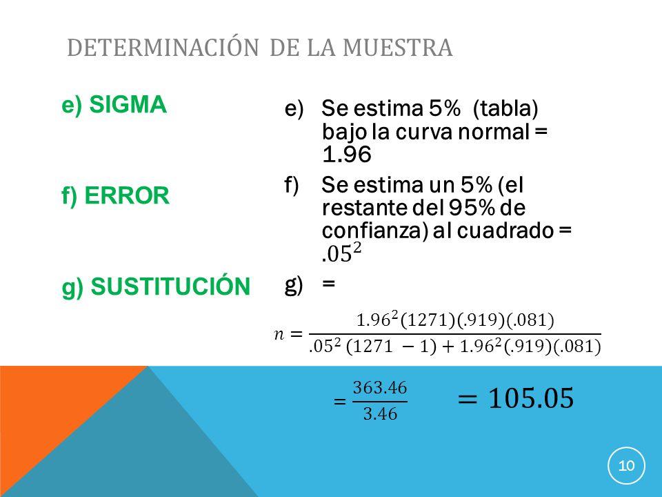 e) SIGMA f) ERROR g) SUSTITUCIÓN DETERMINACIÓN DE LA MUESTRA 10