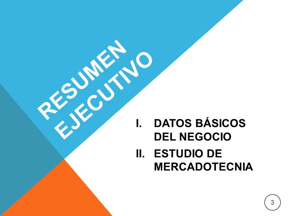 RESUMEN EJECUTIVO I.DATOS BÁSICOS DEL NEGOCIO II.ESTUDIO DE MERCADOTECNIA 3