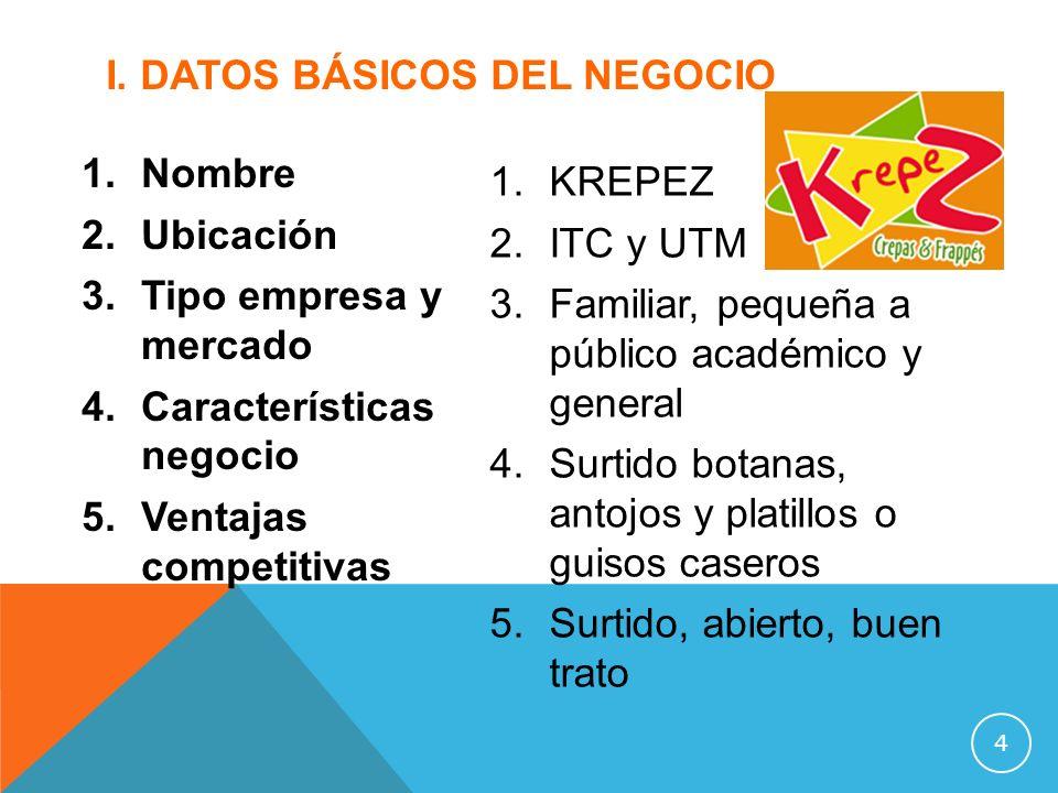 1.Nombre 2.Ubicación 3.Tipo empresa y mercado 4.Características negocio 5.Ventajas competitivas I. DATOS BÁSICOS DEL NEGOCIO 4 1.KREPEZ 2.ITC y UTM 3.