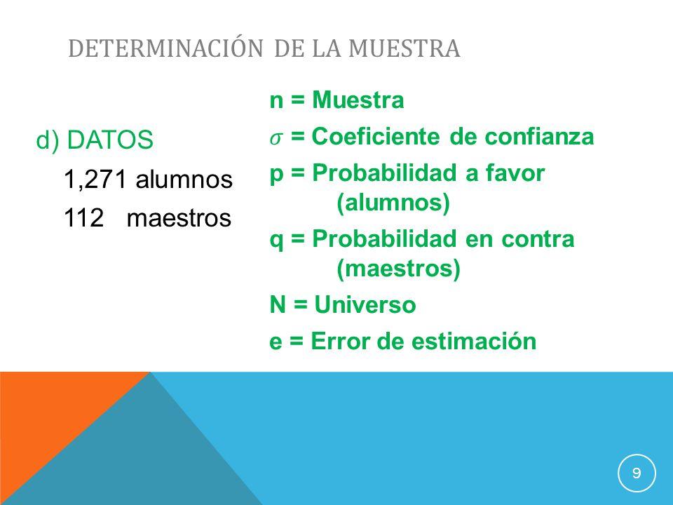 d) DATOS 1,271 alumnos 112 maestros DETERMINACIÓN DE LA MUESTRA 9