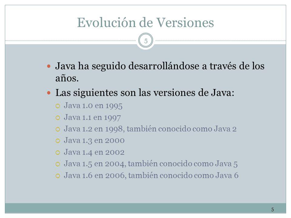 5 5 Evolución de Versiones Java ha seguido desarrollándose a través de los años. Las siguientes son las versiones de Java: Java 1.0 en 1995 Java 1.1 e