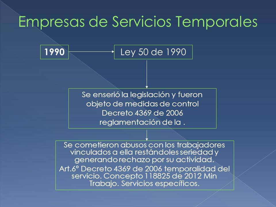 1990 Ley 50 de 1990 Se enserió la legislación y fueron objeto de medidas de control Decreto 4369 de 2006 reglamentación de la. Se cometieron abusos co