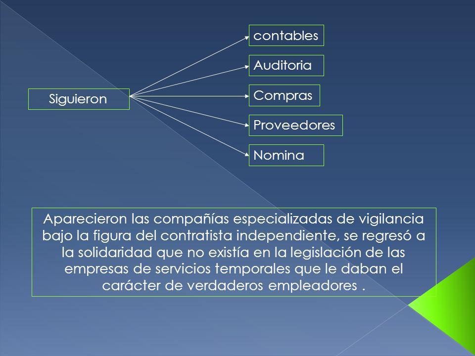 Siguieron contables Auditoria Compras Proveedores Nomina Aparecieron las compañías especializadas de vigilancia bajo la figura del contratista indepen