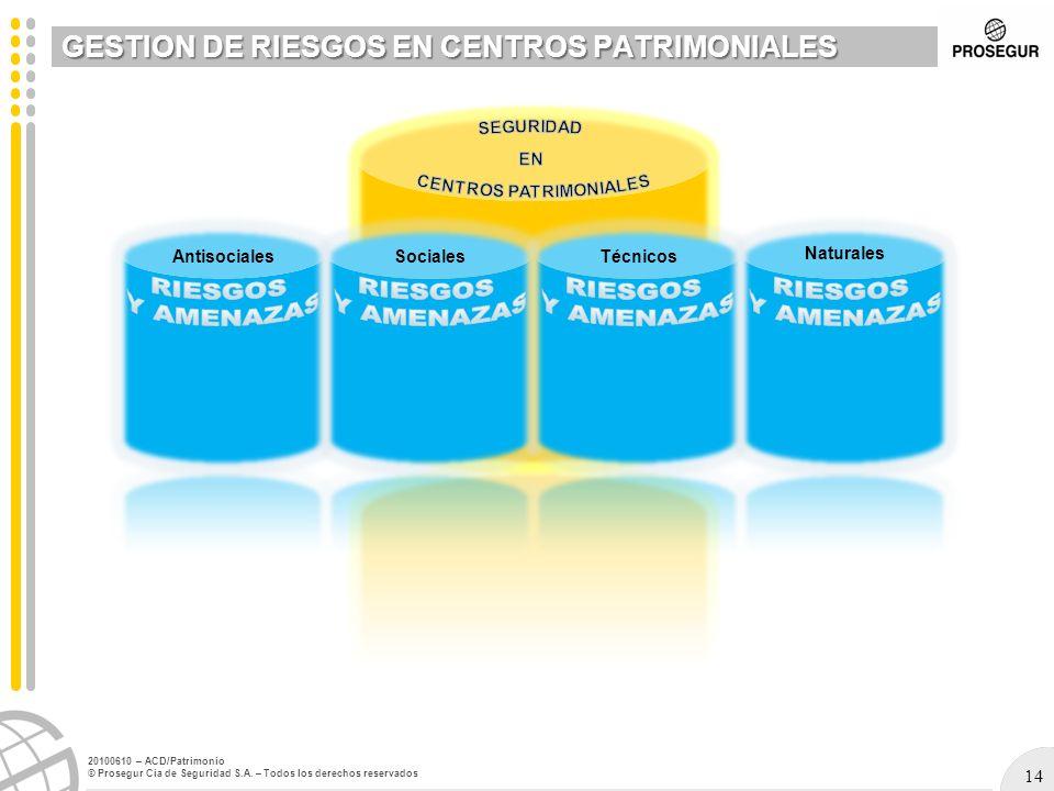 14 20100610 – ACD/Patrimonio © Prosegur Cia de Seguridad S.A. – Todos los derechos reservados GESTION DE RIESGOS EN CENTROS PATRIMONIALES Antisociales
