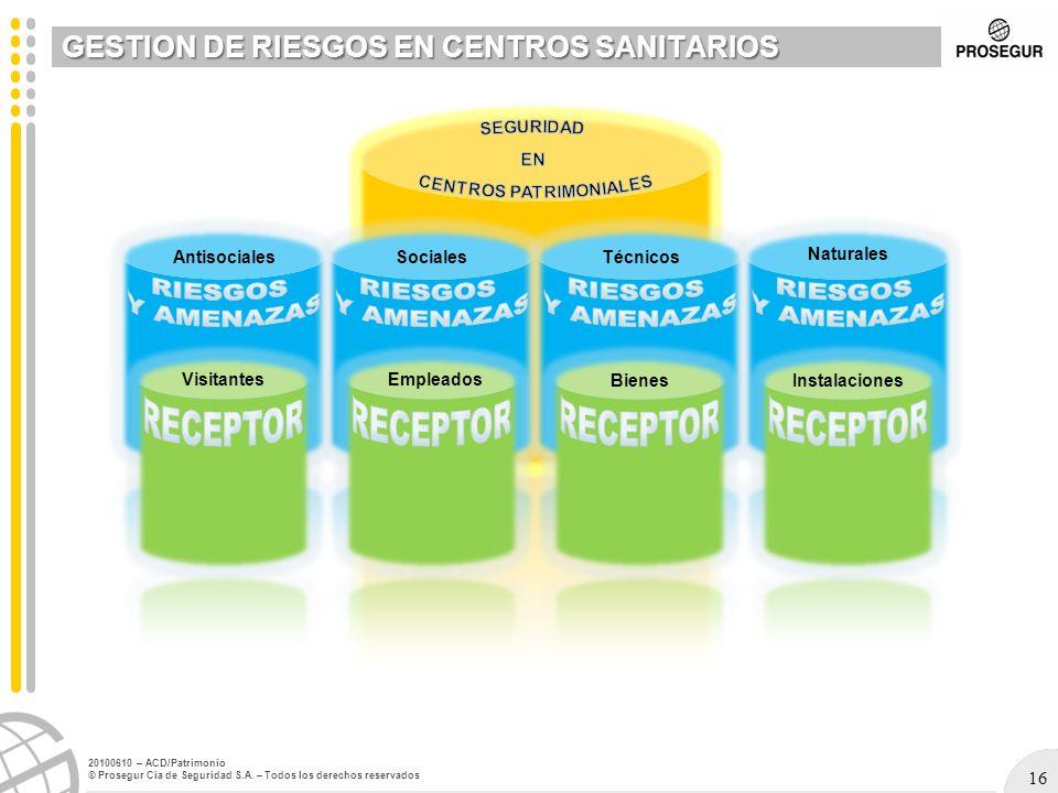 16 20100610 – ACD/Patrimonio © Prosegur Cia de Seguridad S.A. – Todos los derechos reservados GESTION DE RIESGOS EN CENTROS SANITARIOS AntisocialesSoc