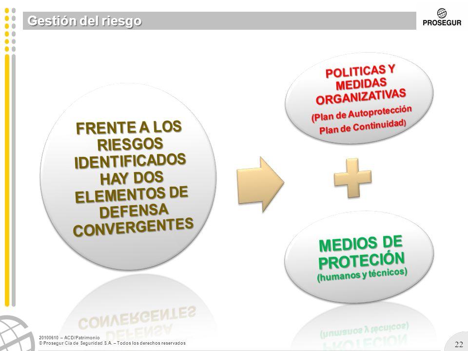 22 20100610 – ACD/Patrimonio © Prosegur Cia de Seguridad S.A. – Todos los derechos reservados Gestión del riesgo
