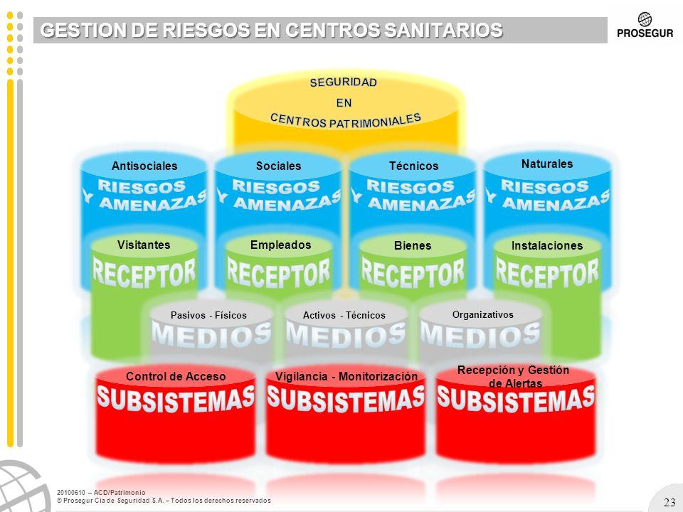 23 20100610 – ACD/Patrimonio © Prosegur Cia de Seguridad S.A. – Todos los derechos reservados GESTION DE RIESGOS EN CENTROS SANITARIOS AntisocialesSoc