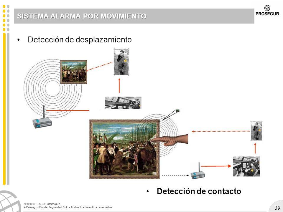 39 20100610 – ACD/Patrimonio © Prosegur Cia de Seguridad S.A. – Todos los derechos reservados SISTEMA ALARMA POR MOVIMIENTO Detección de contacto Dete