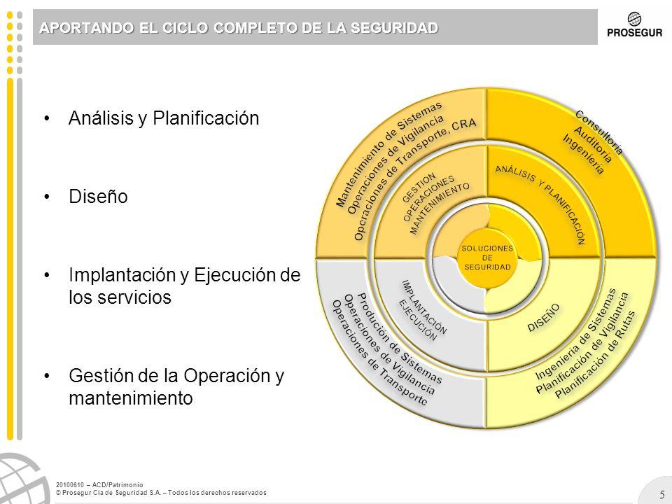 5 20100610 – ACD/Patrimonio © Prosegur Cia de Seguridad S.A. – Todos los derechos reservados Análisis y Planificación Diseño Implantación y Ejecución