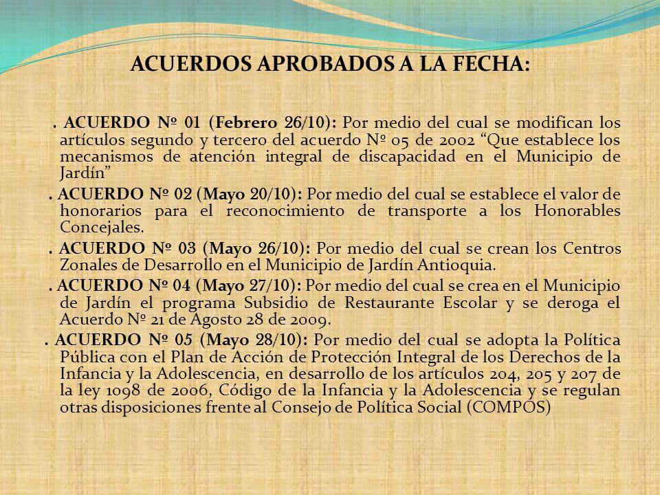 ACUERDOS APROBADOS A LA FECHA:. ACUERDO Nº 01 (Febrero 26/10 ): Por medio del cual se modifican los artículos segundo y tercero del acuerdo Nº 05 de 2