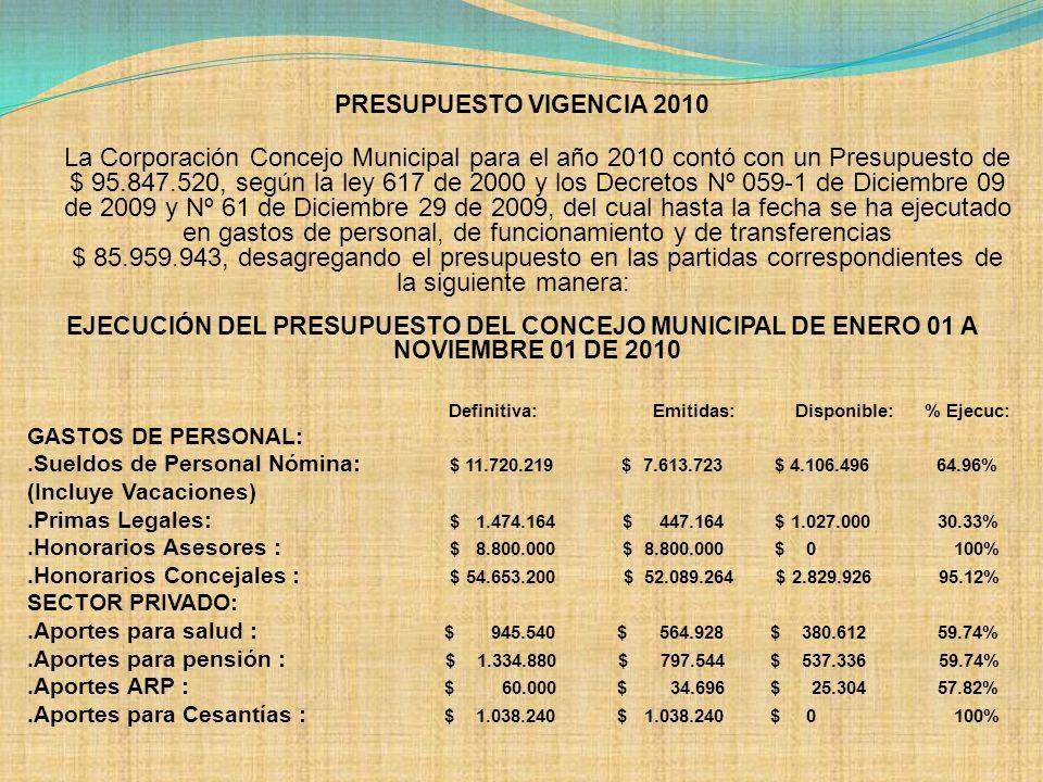 PRESUPUESTO VIGENCIA 2010 La Corporación Concejo Municipal para el año 2010 contó con un Presupuesto de $ 95.847.520, según la ley 617 de 2000 y los D
