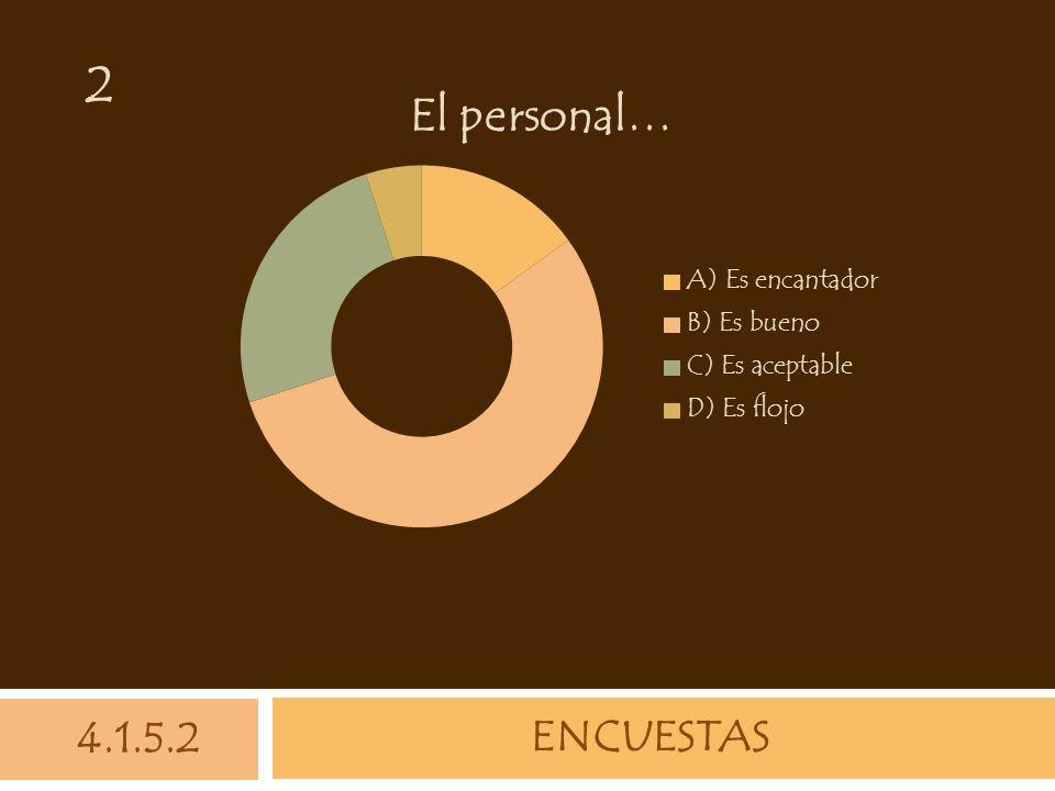 ENCUESTAS 4.1.5.2 2
