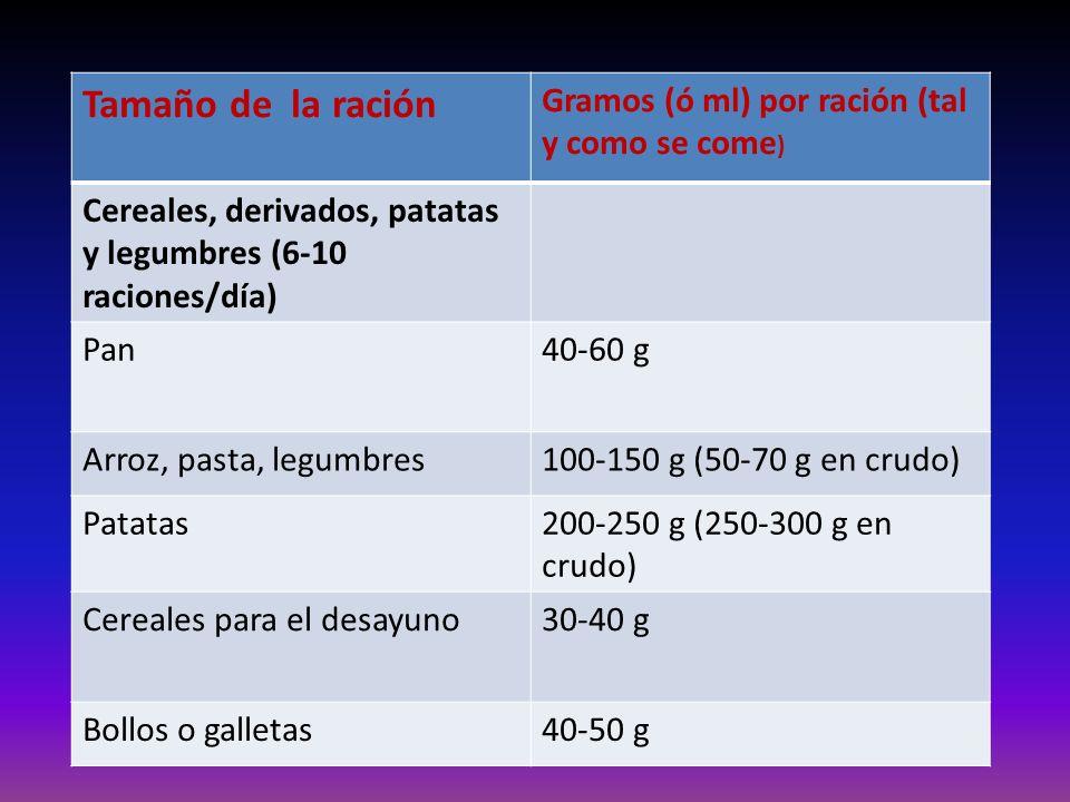 GUIA DE ALIMENTOS Aguacate Calorías: 233 Kcalorías/100 gr Proteínas: 1.8 gr/100 gr Grasas: 23.5 gr/100 gr Hidratos de Carbono : 0.4 gr/100 gr Índice glucémico (IG) : 10 Arroz blanco Calorías: 366 Kcalorías/100 gr Proteínas: 6.6 gr/100 gr Grasas: 0.9 gr/100 gr Hidratos de Carbono : 81.6 gr/100 gr Índice glucémico (IG) :15