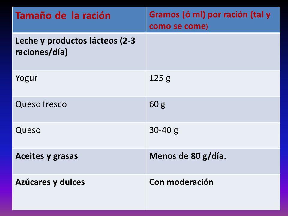 Distribución de calorías para una dieta saludable 12 – 15 % 55 – 60 %
