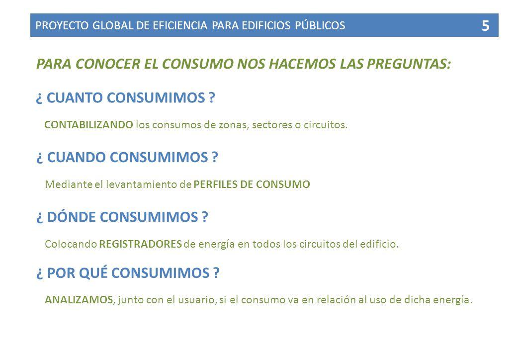 PROYECTO GLOBAL DE EFICIENCIA PARA EDIFICIOS PÚBLICOS 5 ¿ CUANTO CONSUMIMOS ? CONTABILIZANDO los consumos de zonas, sectores o circuitos. ¿ CUANDO CON