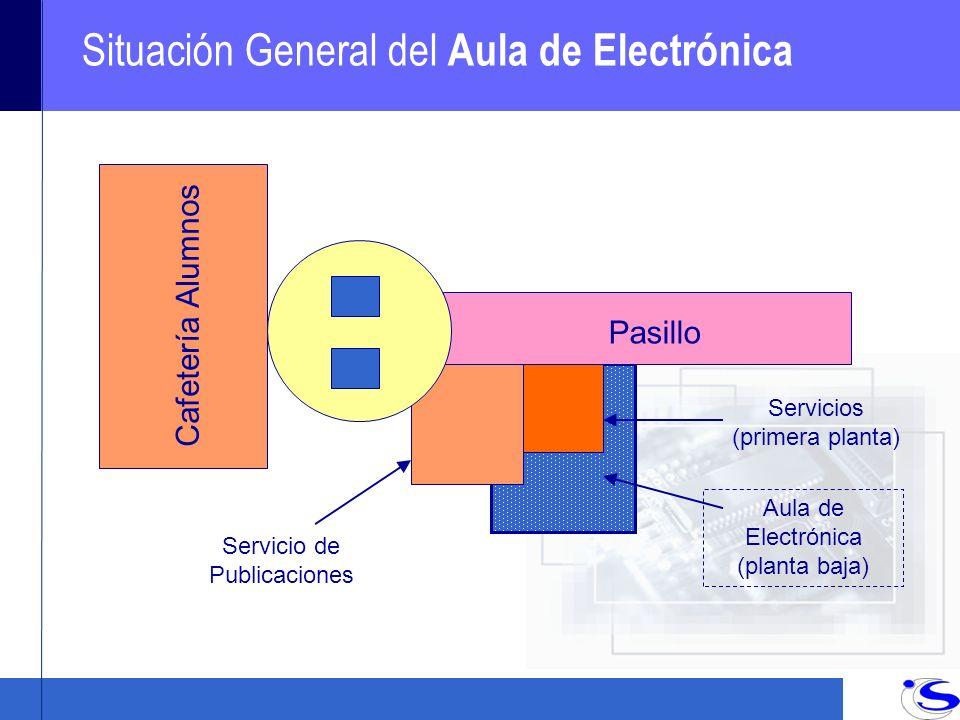 Aula de Electrónica (planta baja) Situación General del Aula de Electrónica Cafetería Alumnos Pasillo Servicios (primera planta) Servicio de Publicaci