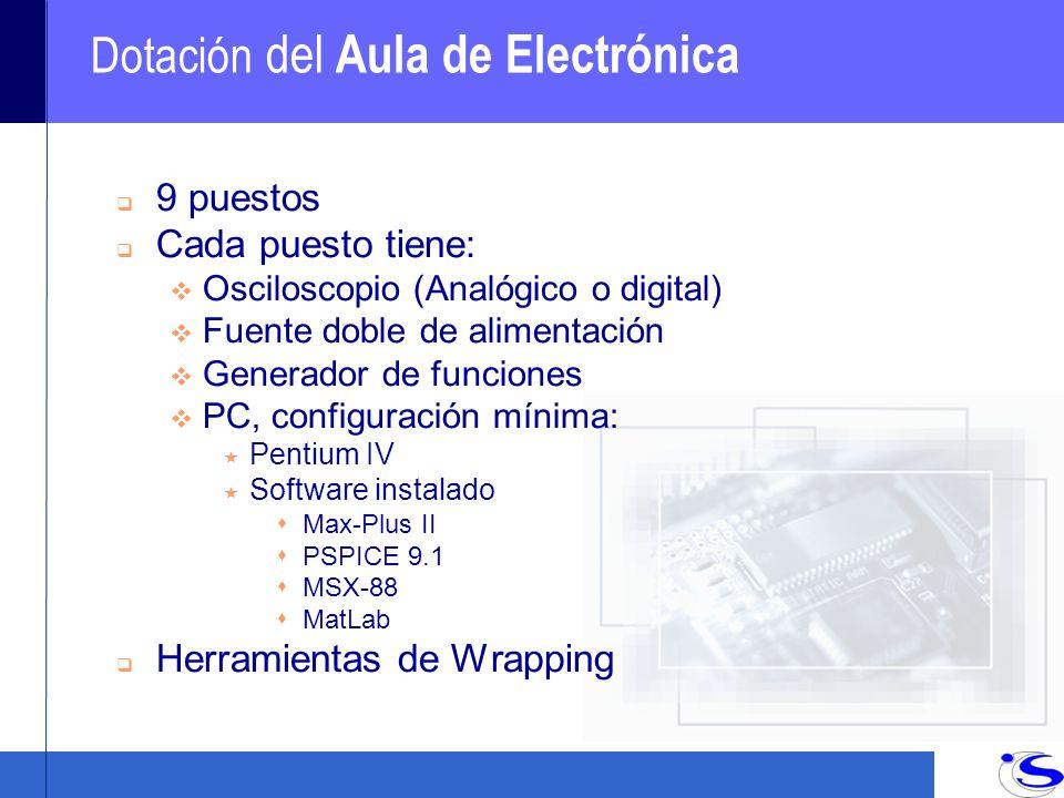 Dotación del Aula de Electrónica q 9 puestos q Cada puesto tiene: Osciloscopio (Analógico o digital) Fuente doble de alimentación Generador de funciones PC, configuración mínima: « Pentium IV « Software instalado sMax-Plus II sPSPICE 9.1 sMSX-88 sMatLab q Herramientas de Wrapping
